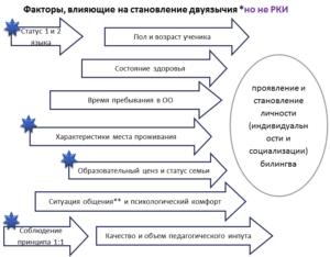 1_faktory_bilingv