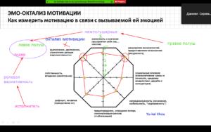 motiv1
