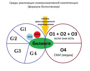 4a_formula_bilingv